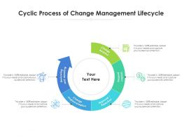Cyclic Process Of Change Management Lifecycle
