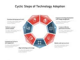 Cyclic Steps Of Technology Adoption