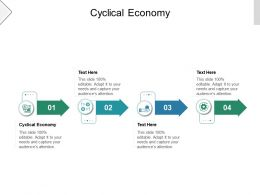Cyclical Economy Ppt Powerpoint Presentation Gallery Slide Download Cpb