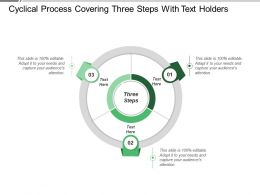 Cyclical Process Covering Three Steps With Text Holders