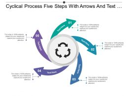 Cyclical Process Five Steps With Arrows And Text Boxes