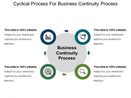 Cyclical Process For Business Continuity Process Ppt Design