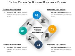 Cyclical Process For Business Governance Process Ppt Diagrams