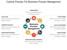 Cyclical Process For Business Process Management Ppt Examples
