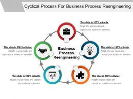 Cyclical Process For Business Process Reengineering Ppt Ideas