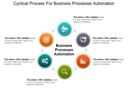 Cyclical Process For Business Processes Automation Ppt Model