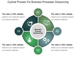 Cyclical Process For Business Processes Outsourcing Ppt Sample