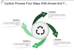 Cyclical Process Four Steps With Arrows And Text Boxes