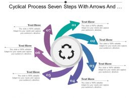 Cyclical Process Seven Steps With Arrows And Text Boxes
