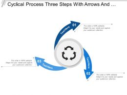 Cyclical Process Three Steps With Arrows And Text Boxes