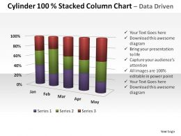 cylinder 100 percent stacked column chart data driven powerpoint templats