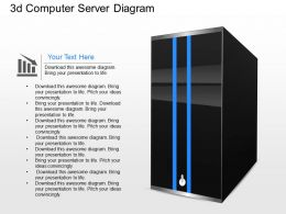 Da 3d Computer Server Diagram Powerpoint Template