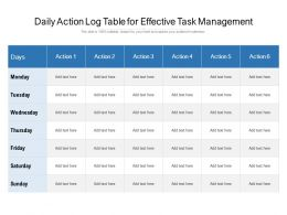 Daily Action Log Table For Effective Task Management