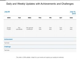 Daily And Weekly Updates With Achievements And Challenges