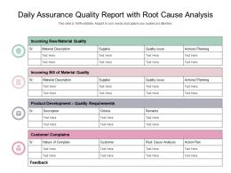 Daily Assurance Quality Report With Root Cause Analysis