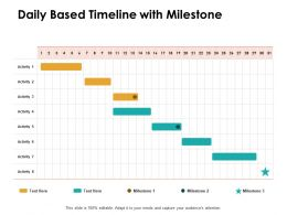 Daily Based Timeline With Milestone Ppt Powerpoint Presentation File Templates