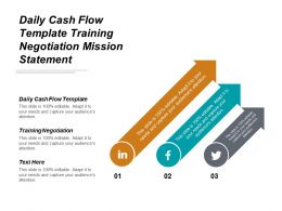 Daily Cash Flow Template Training Negotiation Mission Statement Cpb