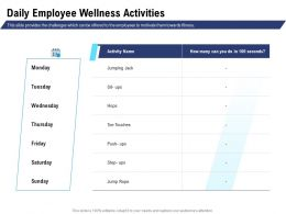 Daily Employee Wellness Activities Towards Fitness Ppt Presentation Themes