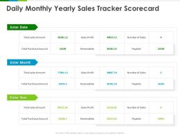 Daily Monthly Yearly Sales Tracker Scorecard Enter Date Ppt Powerpoint Presentation Infographic Template Slides