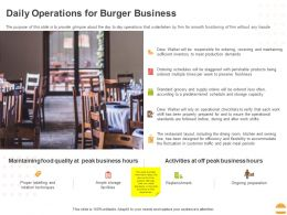 Daily Operations For Burger Business Ppt Powerpoint Presentation Infographic Template