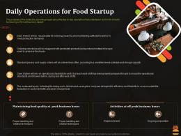 Daily Operations For Food Startup Business Pitch Deck For Food Start Up Ppt Slides Deck