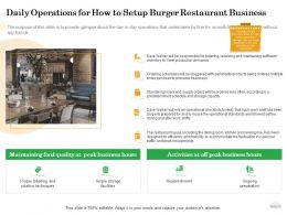 Daily Operations For How To Setup Burger Restaurant Business On Ppt Powerpoint Example