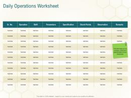 Daily Operations Worksheet Business Planning Actionable Steps Ppt Layouts Image