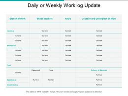 Daily Or Weekly Work Log Update