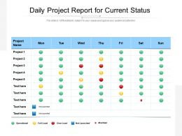 Daily Project Report For Current Status
