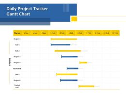 Daily Project Tracker Gantt Chart M1254 Ppt Powerpoint Presentation Example File