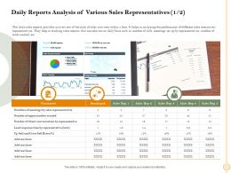 Daily Reports Analysis Of Various Sales Representatives And Cross Ppt Powerpoint Presentation Diagram Lists