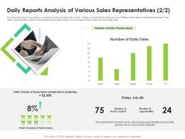 Daily Reports Analysis Of Various Sales Representatives Data Metrics Firm Analyzing Ppt Slides