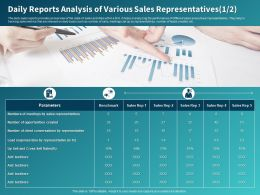 Daily Reports Analysis Of Various Sales Representatives Meetings Ppt Powerpoint Presentation Gallery