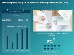 Daily Reports Analysis Of Various Sales Representatives Ppt Powerpoint Presentation Gallery Ideas