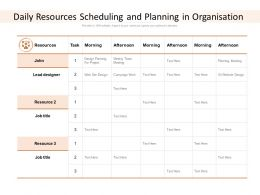 Daily Resources Scheduling And Planning In Organisation