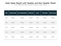 Daily Sales Report With Taxable And Non Taxable Retail
