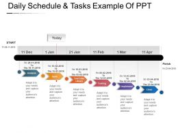 Daily Schedule And Tasks Example Of Ppt