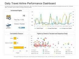 Daily Travel Airline Performance Dashboard Powerpoint Template