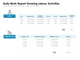 Daily Work Report Showing Labour Activities