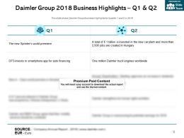 Daimler Group 2018 Business Highlights Q1 And Q2