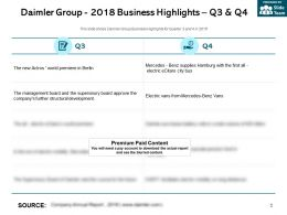 Daimler Group 2018 Business Highlights Q3 And Q4
