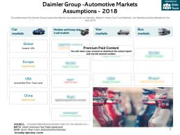 Daimler Group Automotive Markets Assumptions 2018