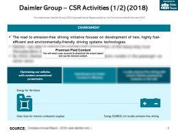 Daimler Group CSR Activities 2018