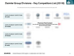 Daimler Group Divisions Key Competitors List 2018