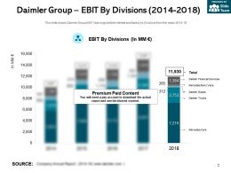 Daimler Group Ebit By Divisions 2014-2018