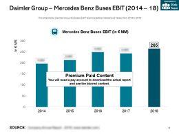 Daimler Group Mercedes Benz Buses Ebit 2014-18
