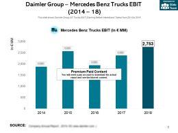 Daimler Group Mercedes Benz Trucks Ebit 2014-18
