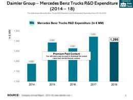 Daimler Group Mercedes Benz Trucks R And D Expenditure 2014-18