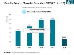 Daimler Group Mercedes Benz Vans Ebit 2014-18