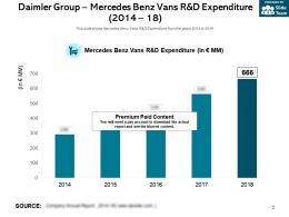 Daimler Group Mercedes Benz Vans R And D Expenditure 2014-18